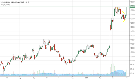 RELIANCE: Reliance Industry- Up Flag with high volume-Long Position