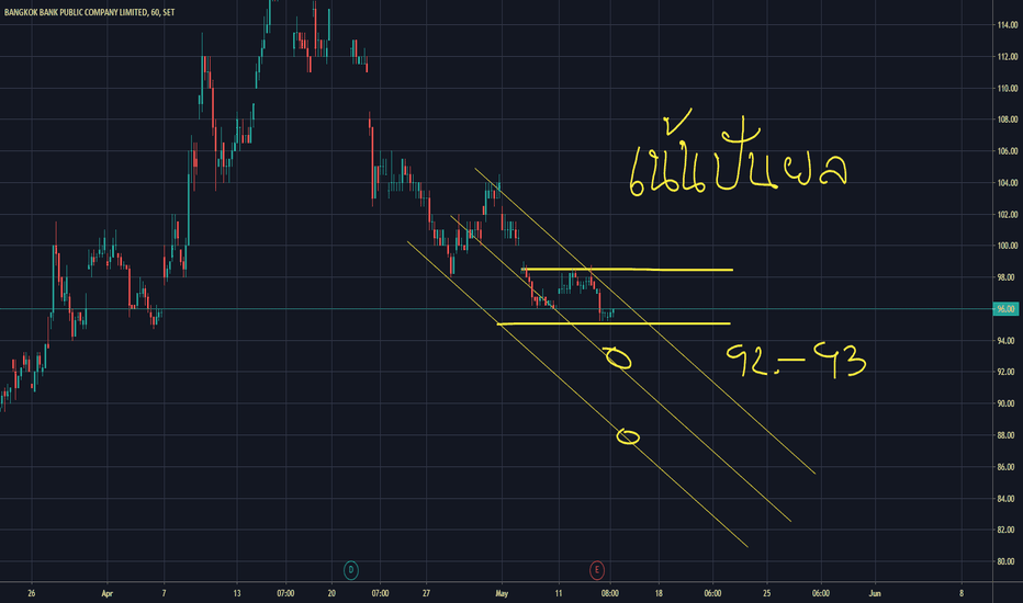 BBL Stock Price and Chart — SET:BBL — TradingView