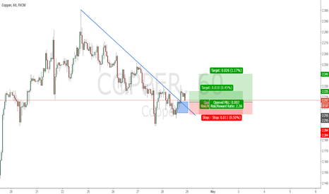 COPPER: COPPER HG H1 ORIGINAL DEMAND LONG