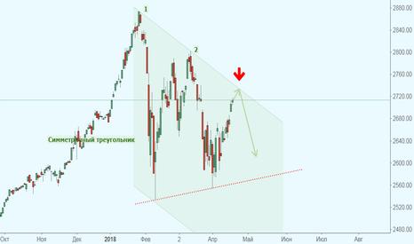 SPX: S&P 500 определяется с направлением движения?!