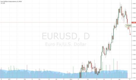 EURUSD: Un fuerte sesgo para un BCE extremista frustra los planes de Dra