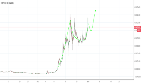 TRXBTC: TRX BULL Cup and Yet to-be Handle