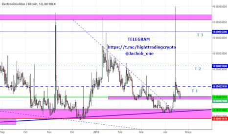 EFLBTC: HIGHT TRADING VIP - Buy: EFL/BTC - Bittrex