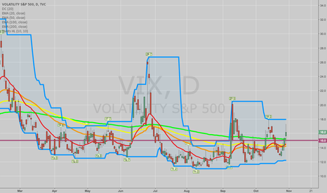 VIX: WHAT VIX, /VX, AND VIX RELATIVE TO /VX TELLS AND DOESN'T TELL US