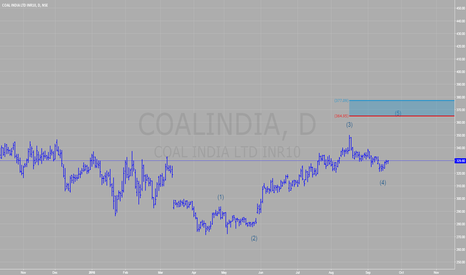 COALINDIA: Headed North