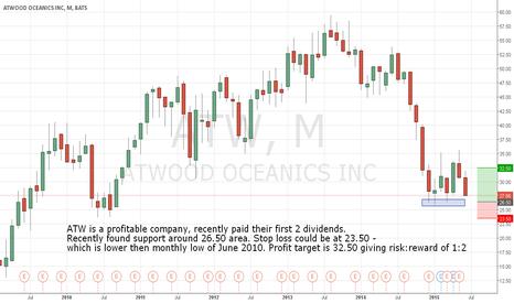 ATW: Atwood Oceanics Long Idea