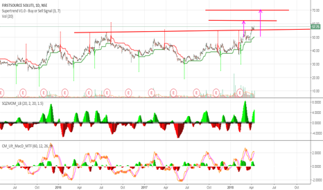 FSL: tgt1-62 and tgt2-70.