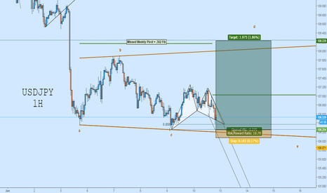 USDJPY: USDJPY Long: Potential Expanding Triangle, Bat, Missed Pivots