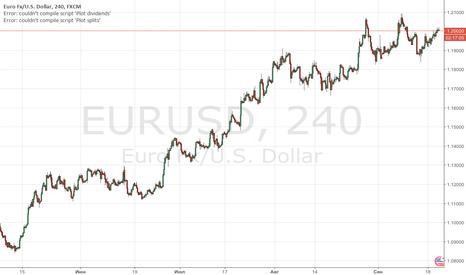 EURUSD: Домохозяйства Великобритании поддержали фунт