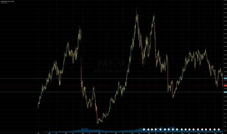 PAY: Short