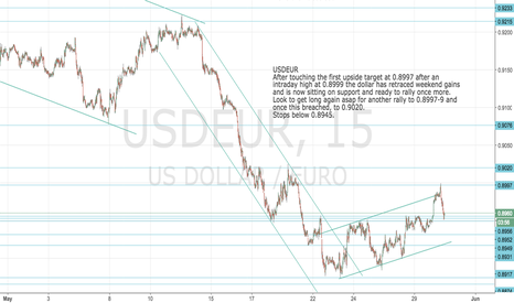 USDEUR: USDEUR: USD ready to rally from here