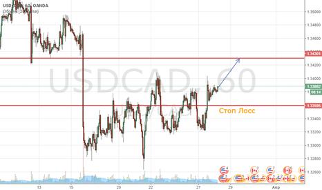 USDCAD: USD/CAD покупка