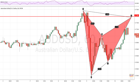 AUDUSD: Can AUDUSD Trump the 0.7750 level?