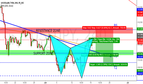 USDJPY: RSI AND STRUCTURE AGREES WITH HARMONIC BEARISH SHARK PATTERN.