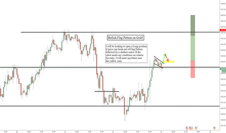 XAUUSD: Bullish Flag Pattern on Gold. Why Gold May Continue to go higher