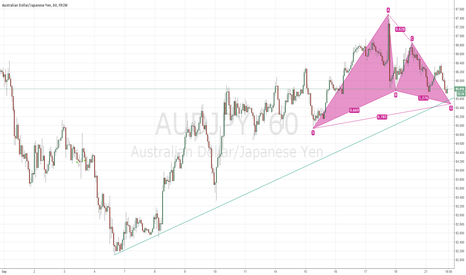 AUDJPY: Almost completed bearish gartley