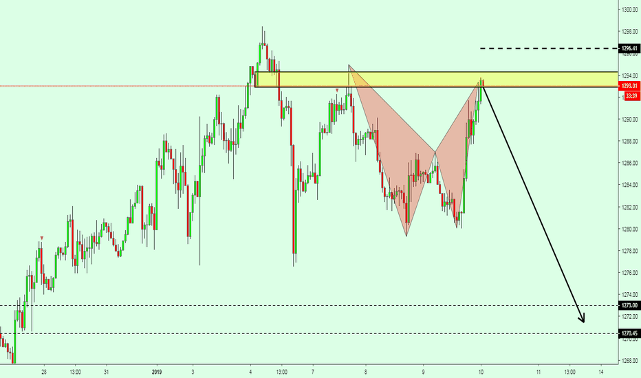 XAUUSD: GOLD Completed BAT PATTERN