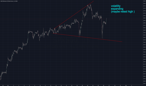 SPX500: $ES $SPY $SPX $vix Volatility expanding