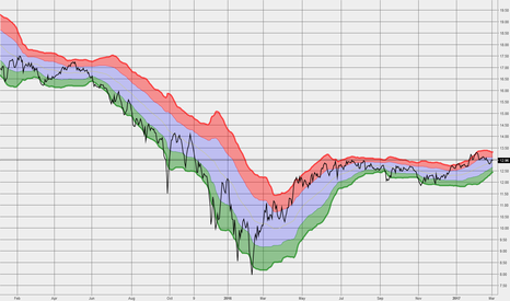 Amlp Stock Quote | Amlp Stock Price And Chart Amex Amlp Tradingview