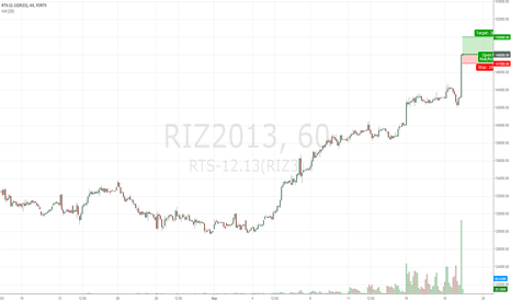 RIZ2013: long