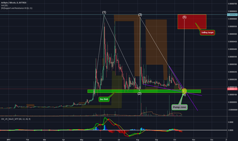 ABYBTC: ABY pump zone time