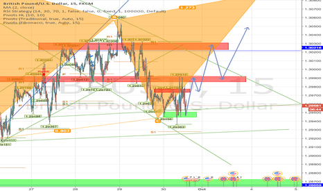GBPUSD: Bullish for gbpusd for fulfilling harmonic pattern