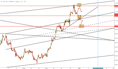 DXY: DXY 4.30