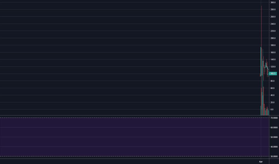 BTCUSD: Bitcoin BTC BREAK OUT Soon? Bull Flag Nearing Breakout!