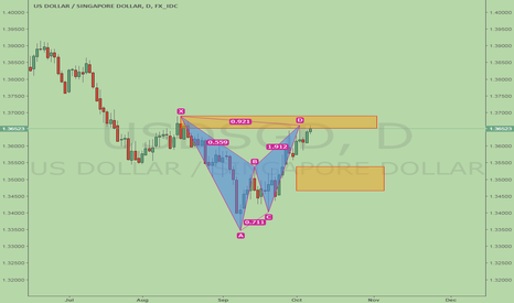 USDSGD: SHORT USDSGD, bearish BAT