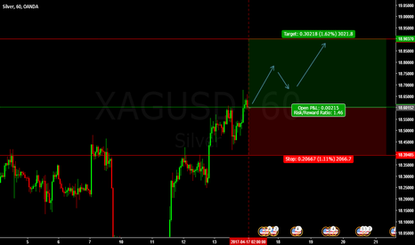 XAGUSD: LONG XAGUSD BUY ENTRY @ 18.69356