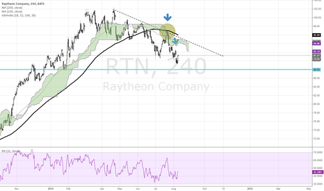 RTN: RTN puts in motion
