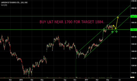 LT: BUY L&T NEAR 1700 FOR TARGET 1884.