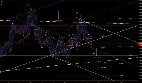 AUDUSD: running flat in progress ?????