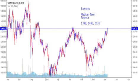 SIEMENS: BUY - Siemens -  Medium Term Target's   1398, 1486, 1635
