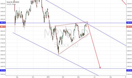 MPY0: Euro 50 Stoxx bearish wedge