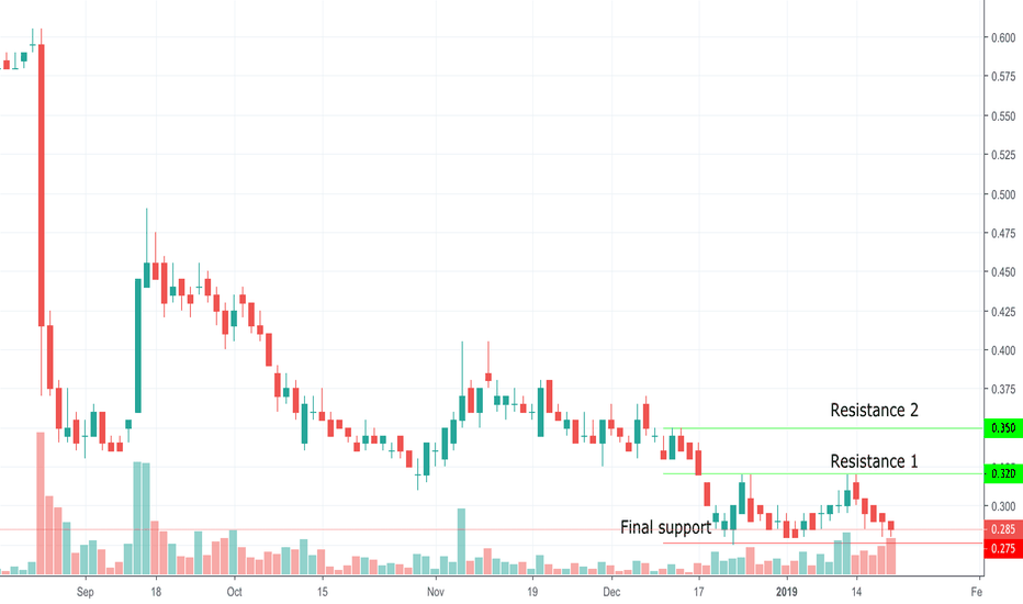 5218 Stock Price and Chart — MYX:5218 — TradingView