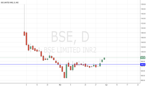 BSE: BSE _ Heading North