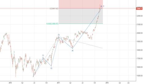 NKY: NiKKei topping