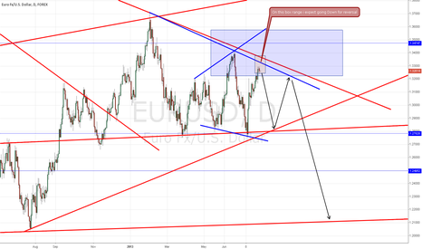 EURUSD: Down for EUR