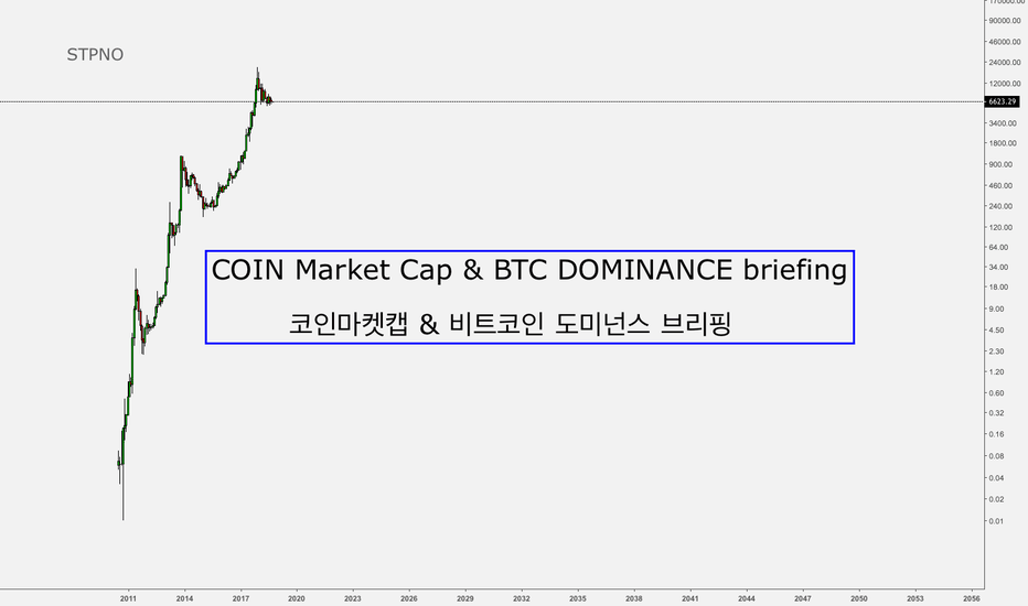 BLX: [STPNO]2018.10.9. COIN Market Cap & BTC DOMINANCE briefing