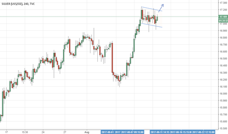 SILVER: Silver consolidating
