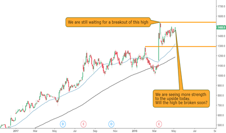 BUR: Burford Capital Nearing A Breakout