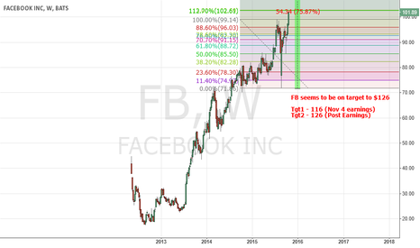 FB: FB Escape Velocity