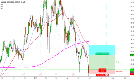 GS: GS Swing Position