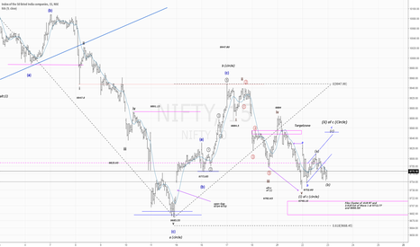 NIFTY: NIFTY50...Wave (c) of b up ahead?