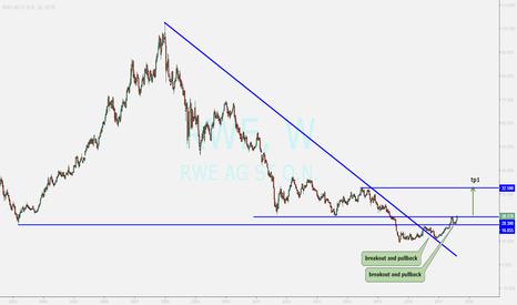 RWE: GOLDEN STOCK ...RWE AG ...buy opportunity