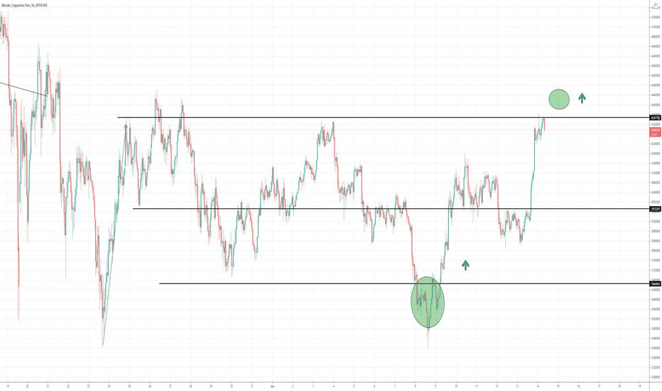 tradingview btc yen