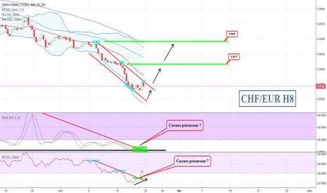 CHFEUR: CHF/EUR = H8