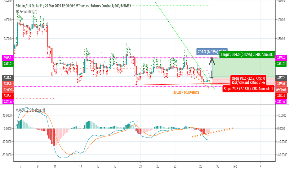XBTH19: This is my last post !! Bad news ,FUD , dump - What next ?