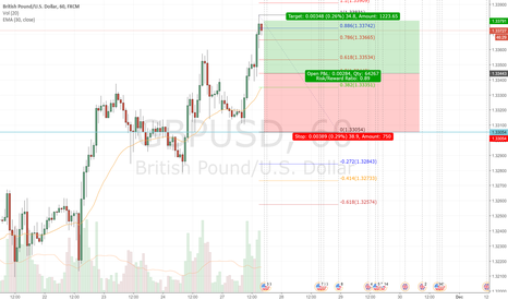 GBPUSD: [GBPUSD] Swing Long - Trend Following